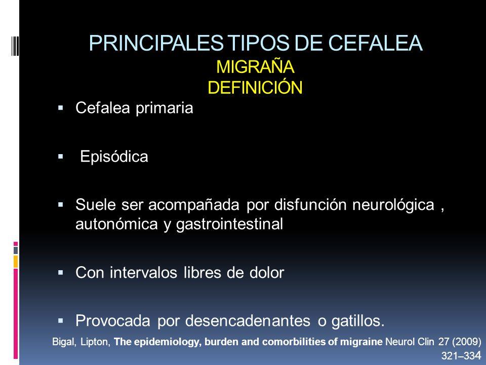 PRINCIPALES TIPOS DE CEFALEA MIGRAÑA DEFINICIÓN Cefalea primaria Episódica Suele ser acompañada por disfunción neurológica, autonómica y gastrointesti
