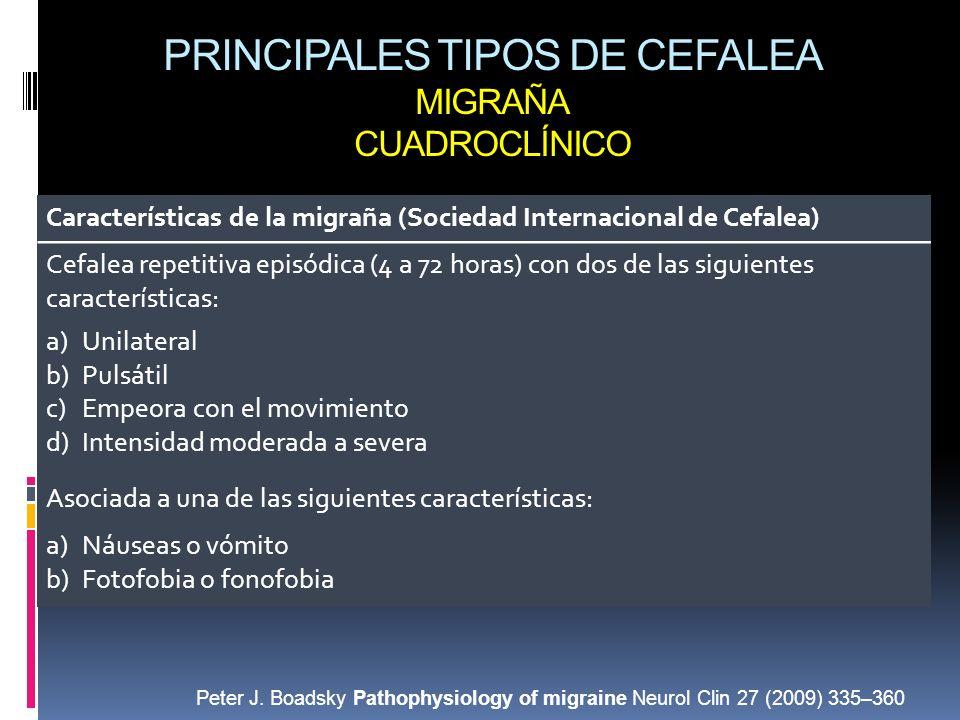 PRINCIPALES TIPOS DE CEFALEA MIGRAÑA CUADROCLÍNICO Características de la migraña (Sociedad Internacional de Cefalea) Cefalea repetitiva episódica (4 a