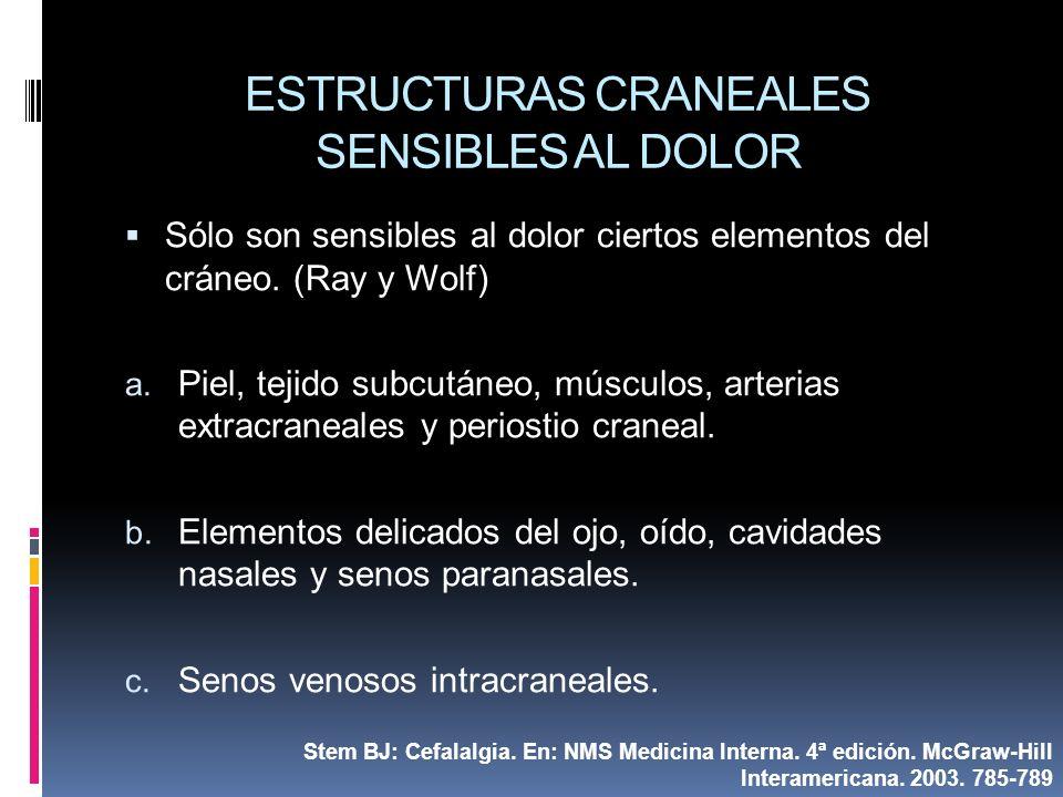 ESTRUCTURAS CRANEALES SENSIBLES AL DOLOR Sólo son sensibles al dolor ciertos elementos del cráneo. (Ray y Wolf) a. Piel, tejido subcutáneo, músculos,