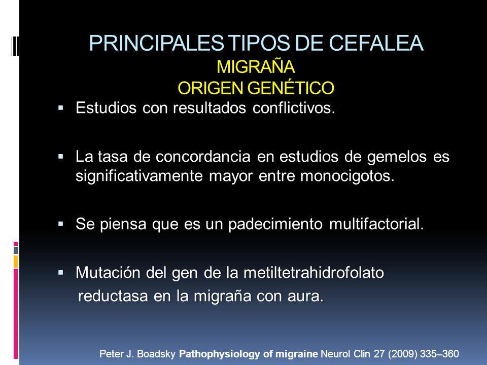 PRINCIPALES TIPOS DE CEFALEA MIGRAÑA ORIGEN GENÉTICO Estudios con resultados conflictivos. Estudios con resultados conflictivos. La tasa de concordanc