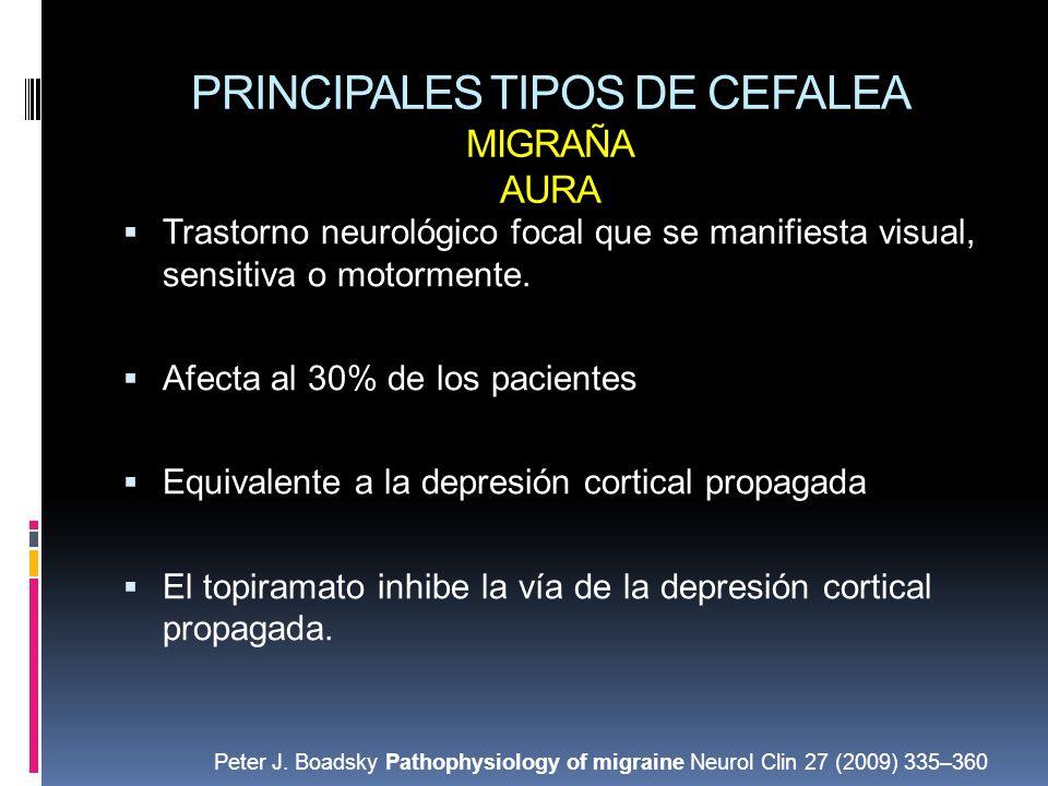 PRINCIPALES TIPOS DE CEFALEA MIGRAÑA AURA Trastorno neurológico focal que se manifiesta visual, sensitiva o motormente. Afecta al 30% de los pacientes
