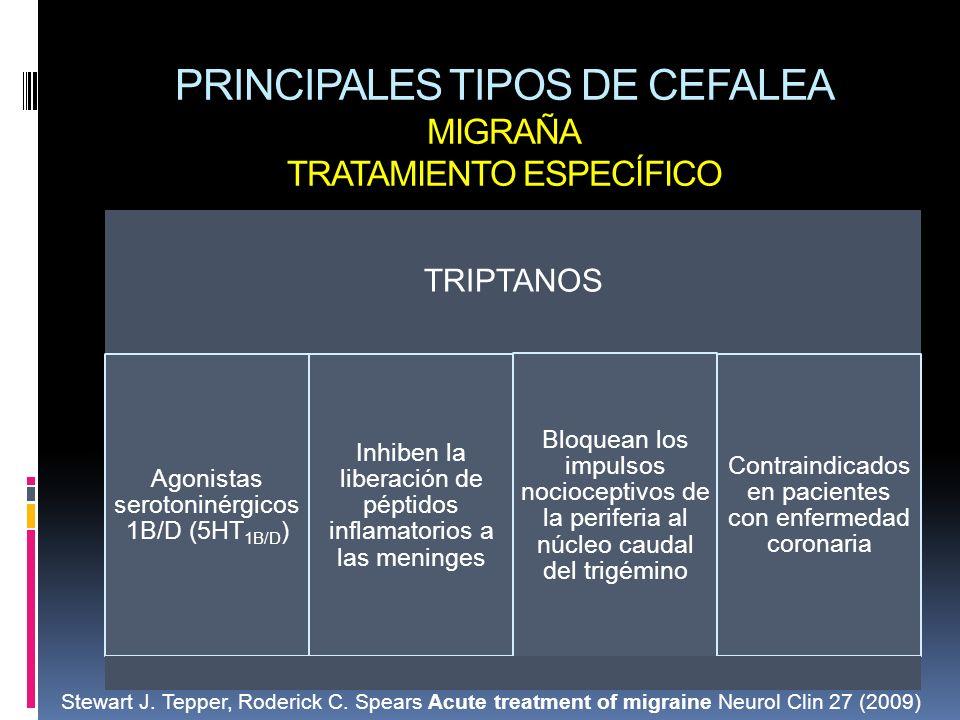 PRINCIPALES TIPOS DE CEFALEA MIGRAÑA TRATAMIENTO ESPECÍFICO TRIPTANOS Agonistas serotoninérgicos 1B/D (5HT1B/D) Inhiben la liberación de péptidos infl