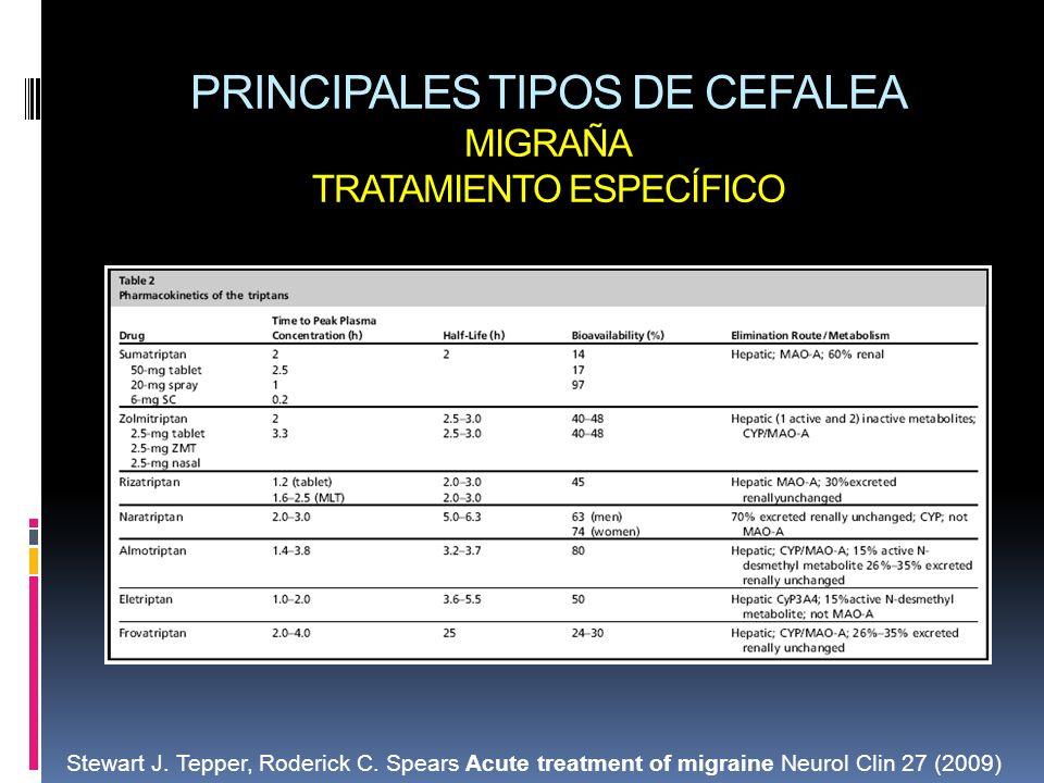 PRINCIPALES TIPOS DE CEFALEA MIGRAÑA TRATAMIENTO ESPECÍFICO Stewart J. Tepper, Roderick C. Spears Acute treatment of migraine Neurol Clin 27 (2009)