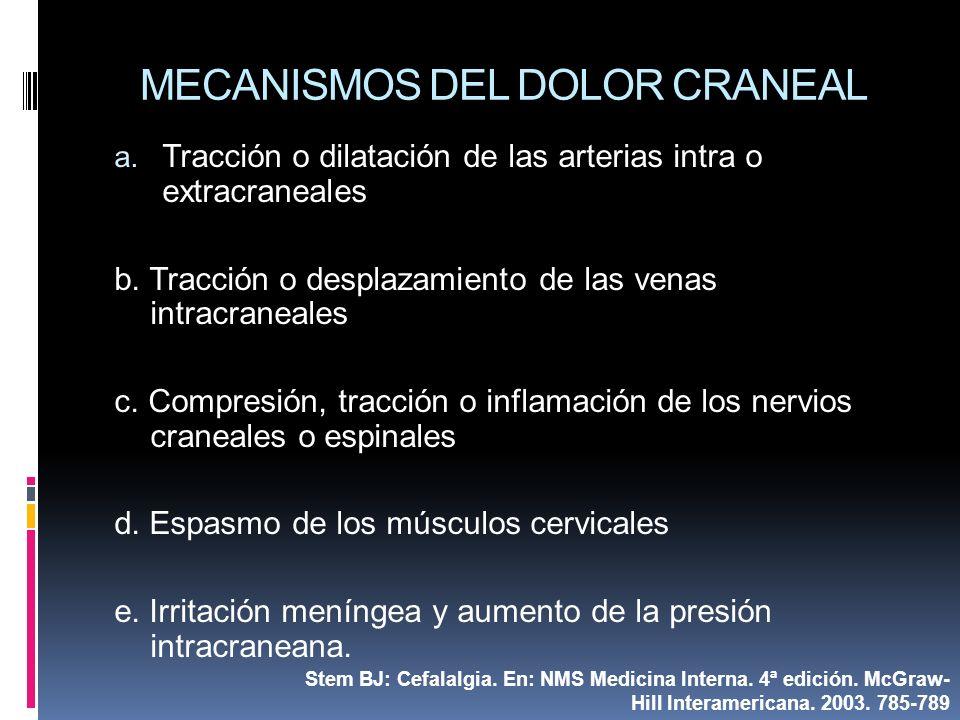 MECANISMOS DEL DOLOR CRANEAL a. Tracción o dilatación de las arterias intra o extracraneales b. Tracción o desplazamiento de las venas intracraneales