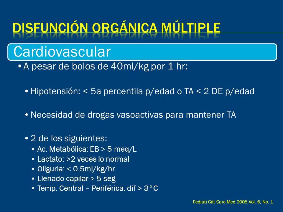 Cardiovascular A pesar de bolos de 40ml/kg por 1 hr: Hipotensión: < 5a percentila p/edad o TA < 2 DE p/edad Necesidad de drogas vasoactivas para mante