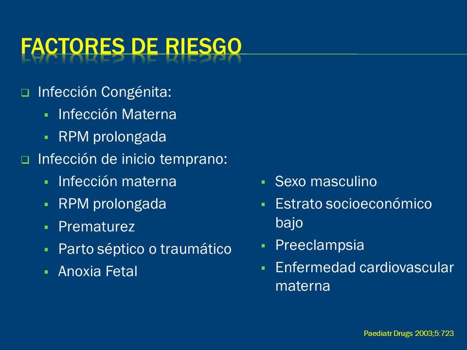 Infección Congénita: Infección Materna RPM prolongada Infección de inicio temprano: Infección materna RPM prolongada Prematurez Parto séptico o traumá