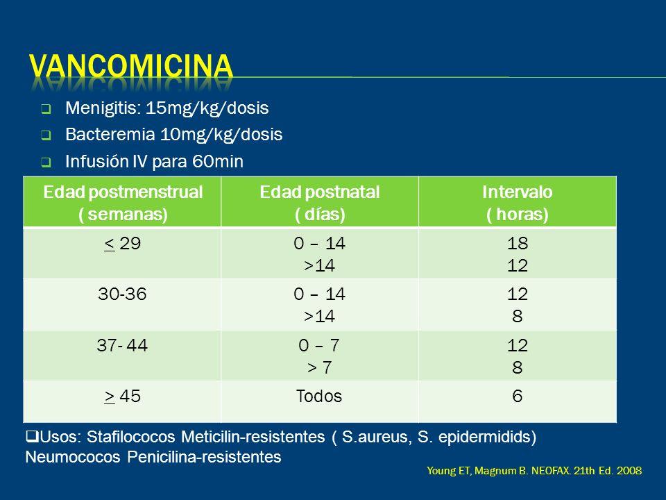 Menigitis: 15mg/kg/dosis Bacteremia 10mg/kg/dosis Infusión IV para 60min Edad postmenstrual ( semanas) Edad postnatal ( días) Intervalo ( horas) < 290