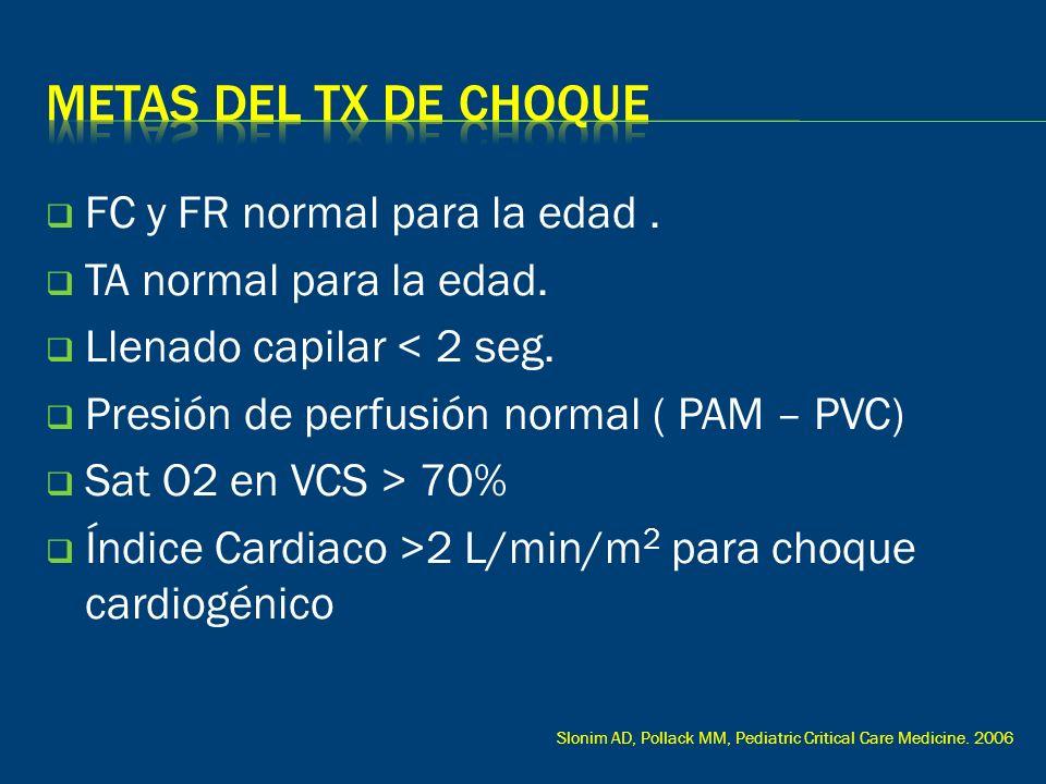 FC y FR normal para la edad. TA normal para la edad. Llenado capilar < 2 seg. Presión de perfusión normal ( PAM – PVC) Sat O2 en VCS > 70% Índice Card