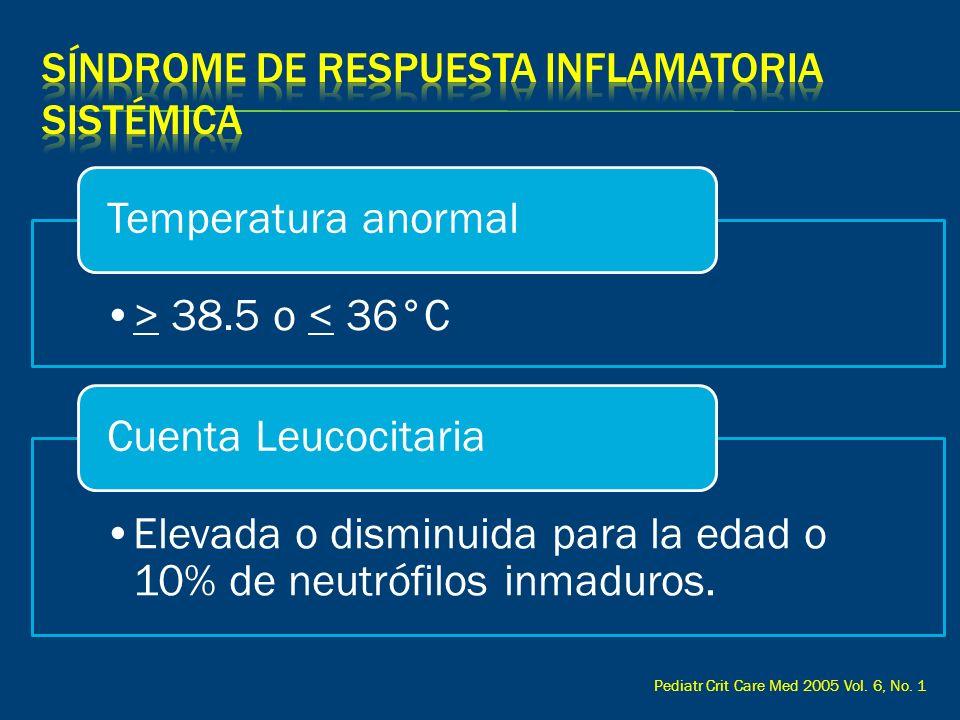 Edad postmenstrual ( semanas) Edad postnatal ( días) Dosis (mkg/kg) Intervalo ( horas) < 29 0 - 7 8 – 28 > 29 544544 48 36 24 30-340 – 7 > 4.5 4 36 24 > 35todas424 En Infusión IV para 30 minutos.