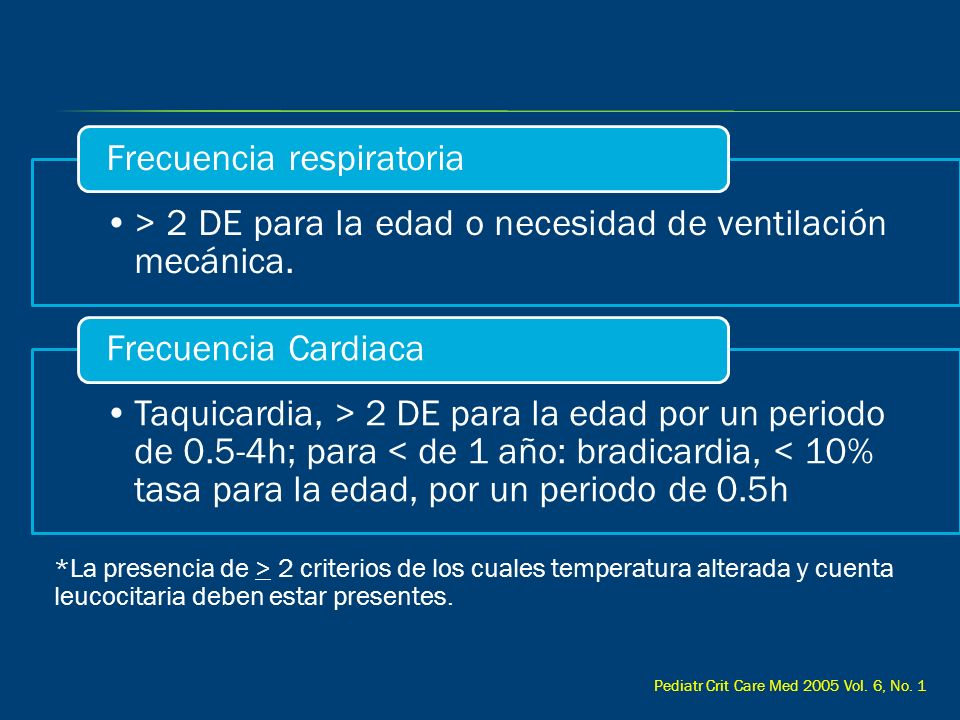 Fig. Sepsis: Daño tisular directo. Cleveland Clinic: Current Clinical Medicine, 2nd ed. 2010