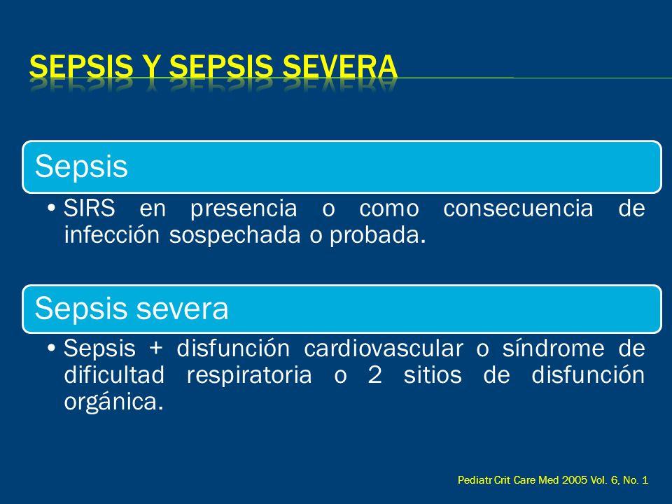 Sepsis SIRS en presencia o como consecuencia de infección sospechada o probada. Sepsis severa Sepsis + disfunción cardiovascular o síndrome de dificul
