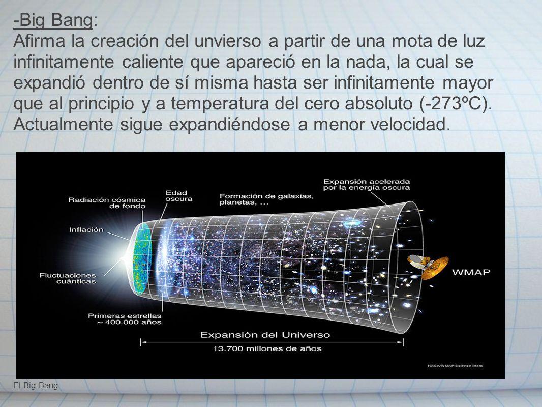 -Big Bang: Afirma la creación del unvierso a partir de una mota de luz infinitamente caliente que apareció en la nada, la cual se expandió dentro de s