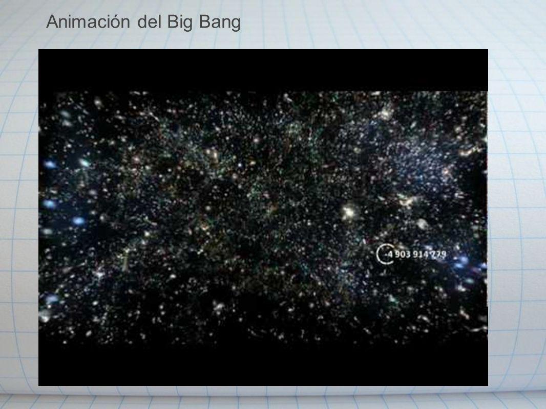 > Evolución: - Era de Planck: Era que va desde el inicio hasta los 10 -43 segundos, donde está la frontera de la física .