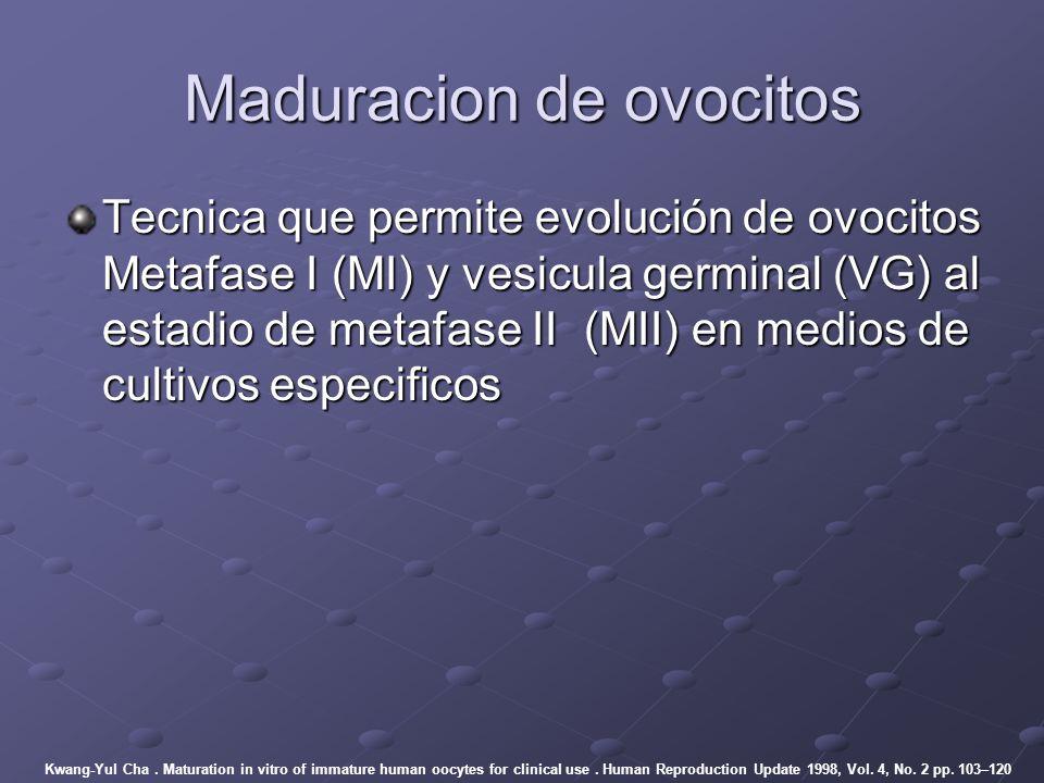 Maduracion de ovocitos Tecnica que permite evolución de ovocitos Metafase I (MI) y vesicula germinal (VG) al estadio de metafase II (MII) en medios de