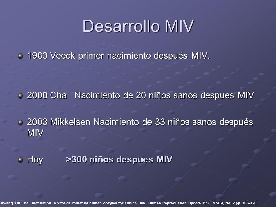 Desarrollo MIV 1983 Veeck primer nacimiento después MIV. 2000 Cha Nacimiento de 20 niños sanos despues MIV 2003 Mikkelsen Nacimiento de 33 niños sanos