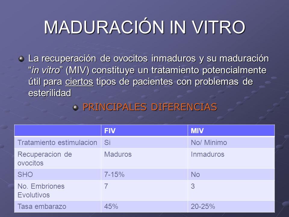 MADURACIÓN IN VITRO La recuperación de ovocitos inmaduros y su maduraciónin vitro (MIV) constituye un tratamiento potencialmente útil para ciertos tip