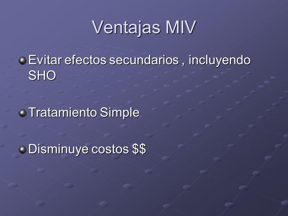 Ventajas MIV Evitar efectos secundarios, incluyendo SHO Tratamiento Simple Disminuye costos $$