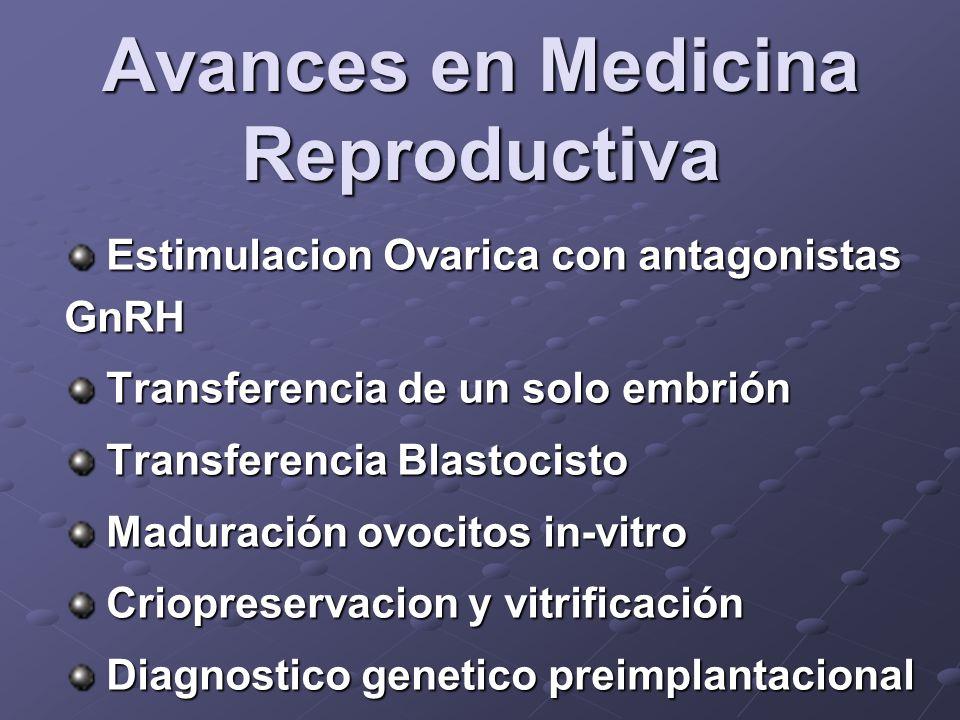Avances en Medicina Reproductiva Estimulacion Ovarica con antagonistas GnRH Estimulacion Ovarica con antagonistas GnRH Transferencia de un solo embrió