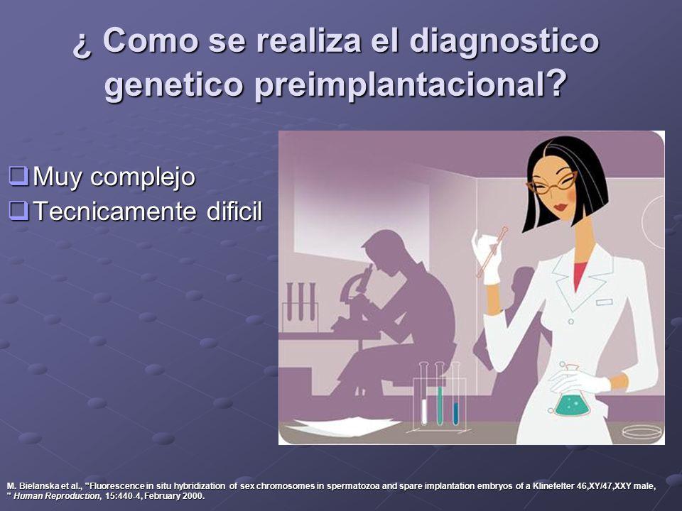 ¿ Como se realiza el diagnostico genetico preimplantacional ? Muy complejo Muy complejo Tecnicamente dificil Tecnicamente dificil M. Bielanska et al.,