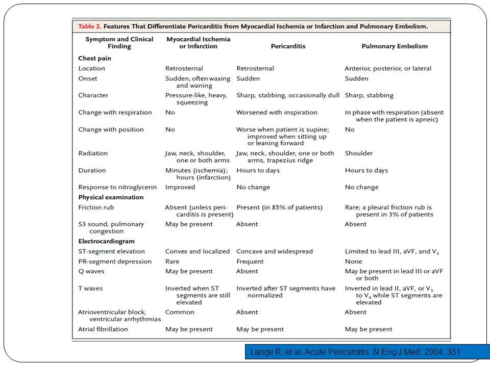 Lange R, et al. Acute Pericarditis. N Eng J Med. 2004; 351