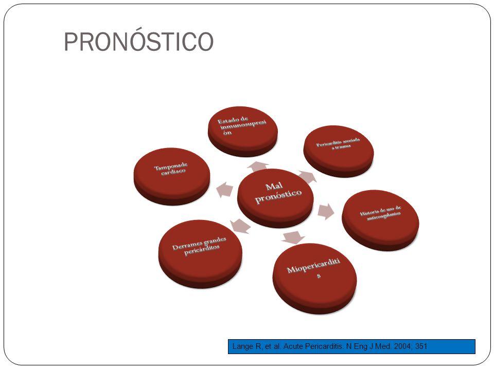 PRONÓSTICO Lange R, et al. Acute Pericarditis. N Eng J Med. 2004; 351