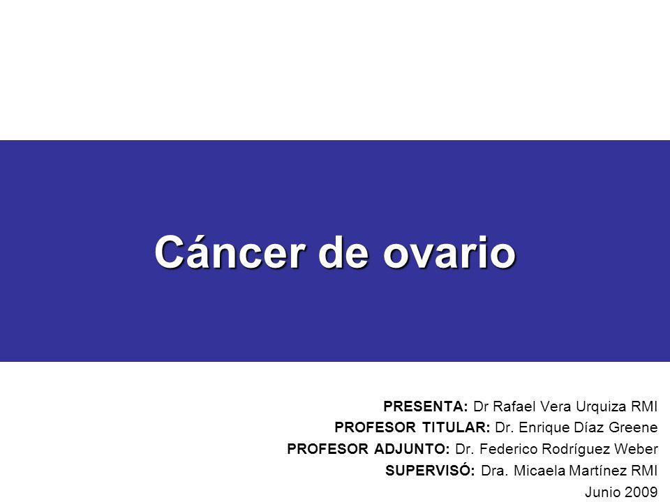 4to cáncer visceral más frecuente en EU –21,550 mujeres se diagnosticarán en el 2009 –14,600 mujeres morirán en el 2009 Cáncer ginecológico más letal PREVALENCIA 176,007 mujeres (enero 2006, EU) CÁNCER DE OVARIO GENERALIDADES Horner MJ, Ries LAG, Krapcho M, Neyman N, Aminou R, Howlader N, Altekruse SF, Feuer EJ, Huang L, Mariotto A, Miller BA, Lewis DR, Eisner MP, Stinchcomb DG, Edwards BK (eds).