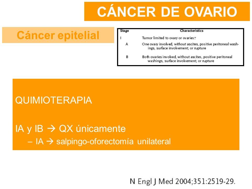 QUIMIOTERAPIA IA y IB QX únicamente –IA salpingo-oforectomía unilateral CÁNCER DE OVARIO Cáncer epitelial