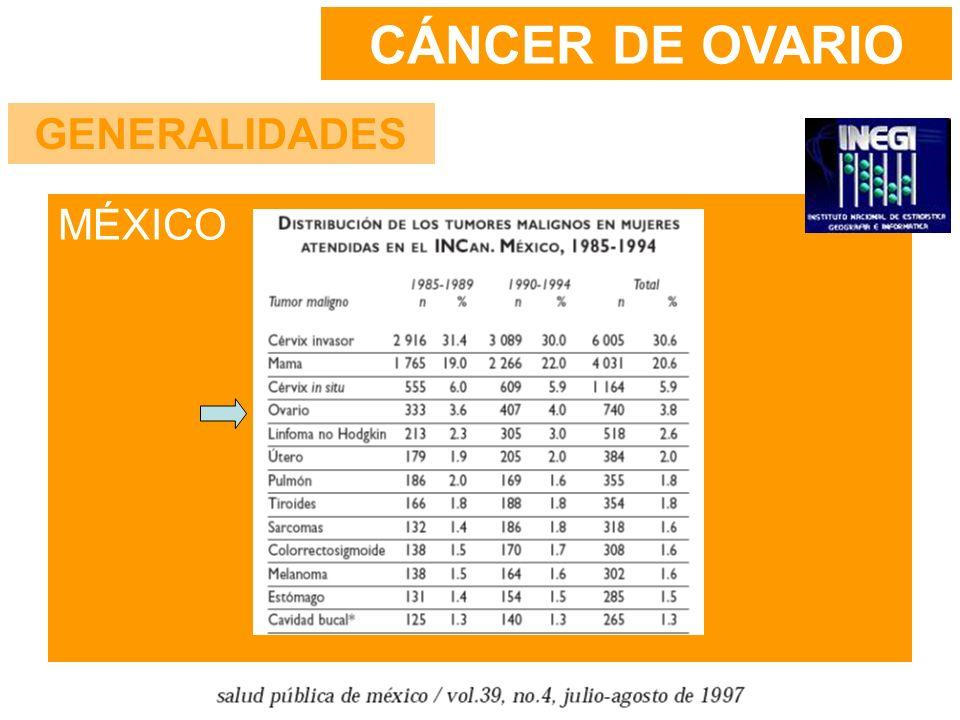 MÉXICO CÁNCER DE OVARIO GENERALIDADES