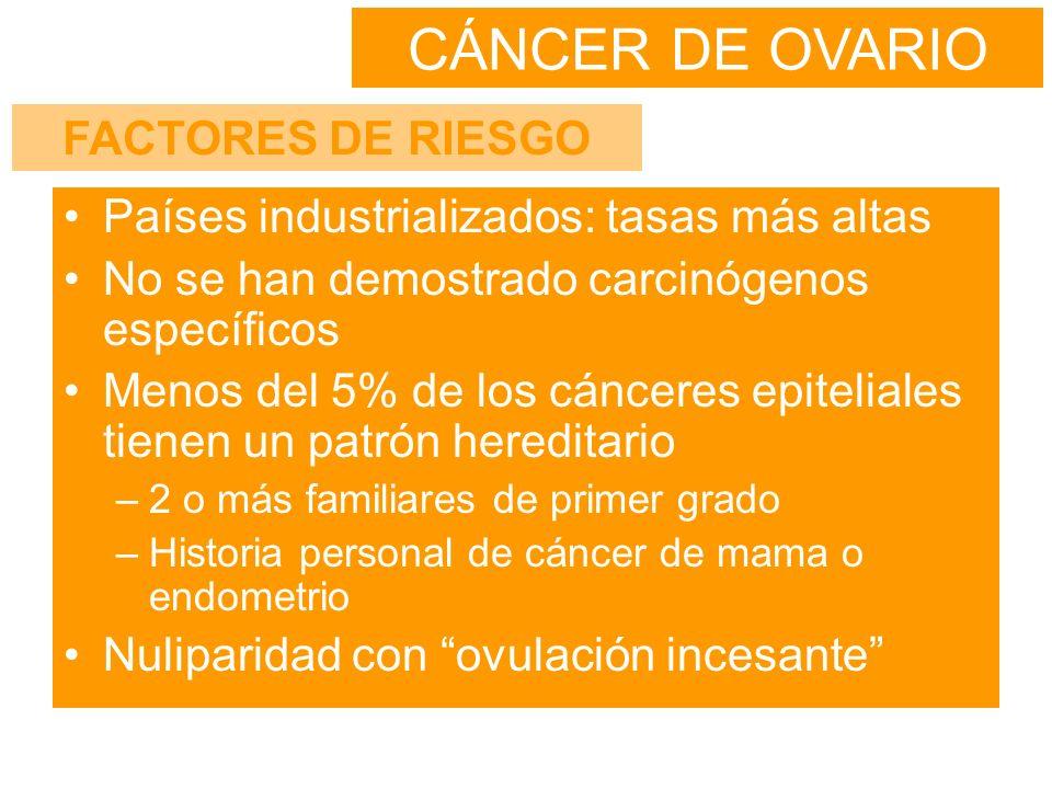 CÁNCER DE OVARIO CLASIFICACIÓN HISTOLÓGICA Tumores epiteliales Cistoadenocarcinoma seroso (70%) Cistoadenocarcinoma mucinoso (20%) De células claras (4%) Tumores del estroma y de los cordones sexuales Tumor de las células de Sertoli-Leygig Tumor estromal de células de la granulosa Tumores de las células germinales Disgerminoma Tumor del seno endodérmico Carcinoma embrionario Poliembrioma Coriocarcinoma Teratoma Mixto Otros Tumor de células lipídicas Gonadoblastoma Tumor de tejidos blandos no específicos Inclasificados