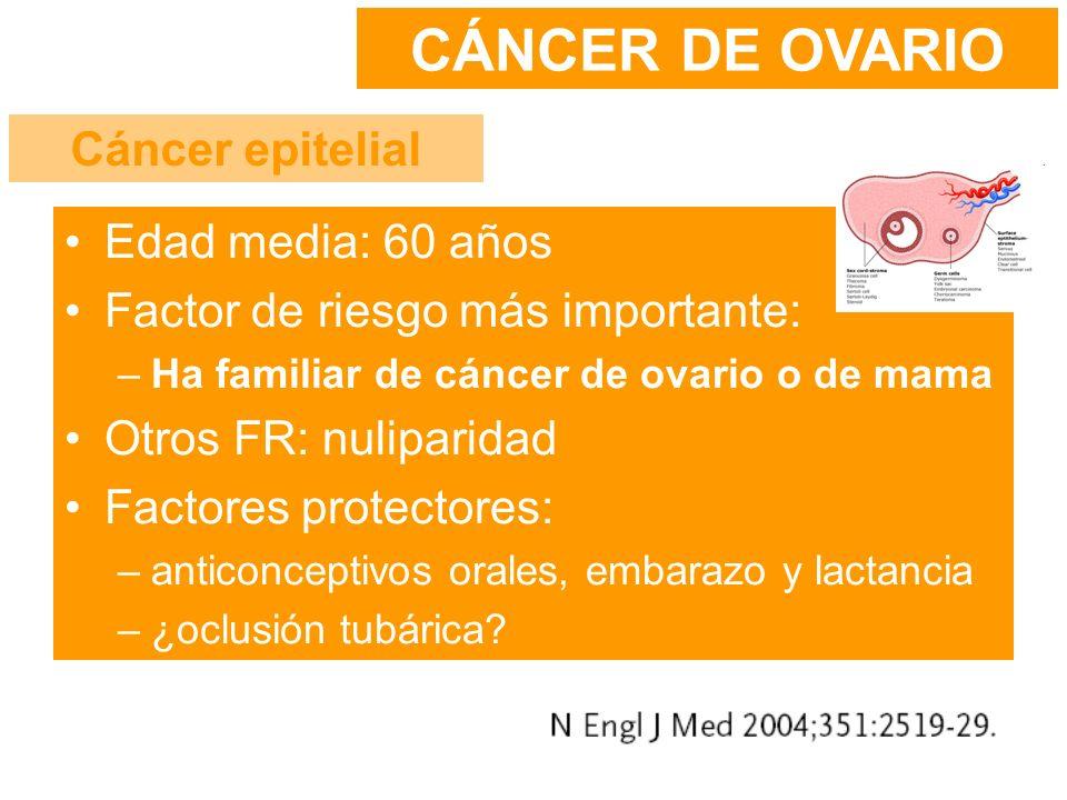 Edad media: 60 años Factor de riesgo más importante: –Ha familiar de cáncer de ovario o de mama Otros FR: nuliparidad Factores protectores: –anticonce