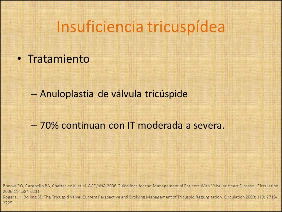 Tratamiento – Anuloplastia de válvula tricúspide – 70% continuan con IT moderada a severa. Insuficiencia tricuspídea Bonow RO, Carabello BA, Chatterje
