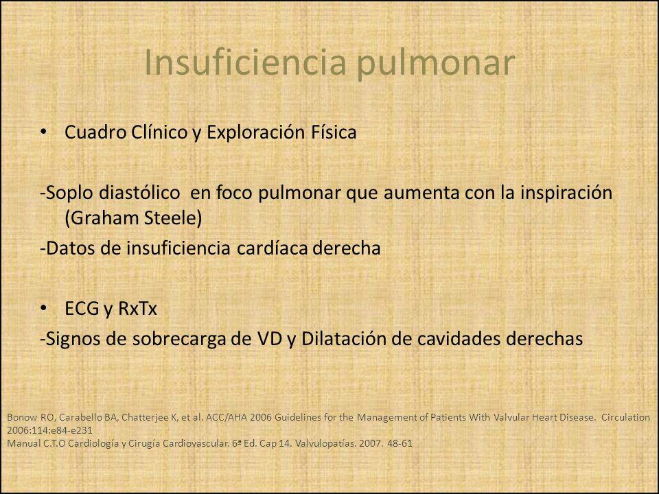 Cuadro Clínico y Exploración Física -Soplo diastólico en foco pulmonar que aumenta con la inspiración (Graham Steele) -Datos de insuficiencia cardíaca