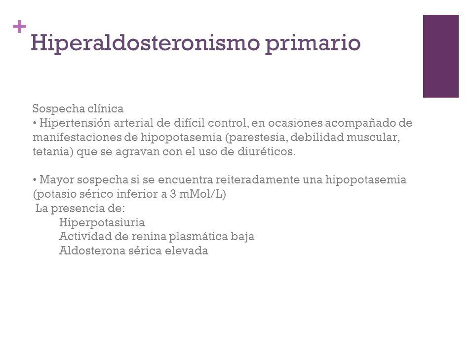 + Sospecha clínica Hipertensión arterial de difícil control, en ocasiones acompañado de manifestaciones de hipopotasemia (parestesia, debilidad muscul
