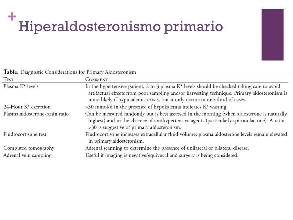 + Adenomas unilaterales – Qx En casi todos los casos mejora HAS Mayor edad, mayor duración de hipertensión y otras condicones asociadas (obesidad, alteraciones del sueño, etc) predicen respuesta menos favorable Tratamiento médico indicado en hiperplasia suprarrenal bilateral o adenomas o en alto riesgo Qx Espironolactona Eplerenona Diurético Bloqueadores Ca++ El diagnóstico de hipertensión secundaria EDWARD ONUSKO, MD, Clinton Memorial Hospital, Wilmington, Ohio Am Fam Physician.
