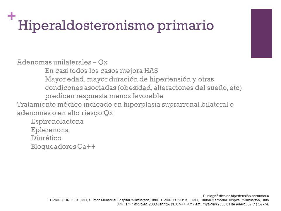 + Adenomas unilaterales – Qx En casi todos los casos mejora HAS Mayor edad, mayor duración de hipertensión y otras condicones asociadas (obesidad, alt