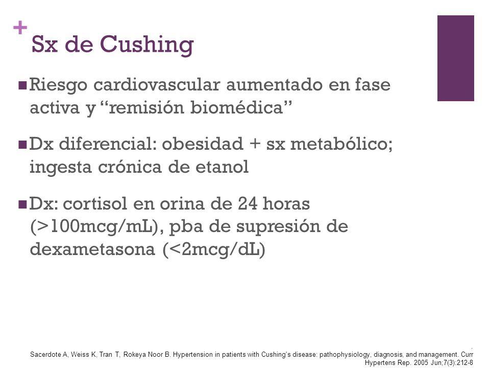 + Sx de Cushing Riesgo cardiovascular aumentado en fase activa y remisión biomédica Dx diferencial: obesidad + sx metabólico; ingesta crónica de etano