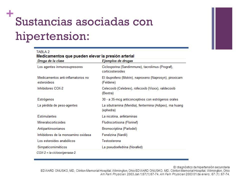 + Sustancias asociadas con hipertension: El diagnóstico de hipertensión secundaria EDWARD ONUSKO, MD, Clinton Memorial Hospital, Wilmington, Ohio Am F