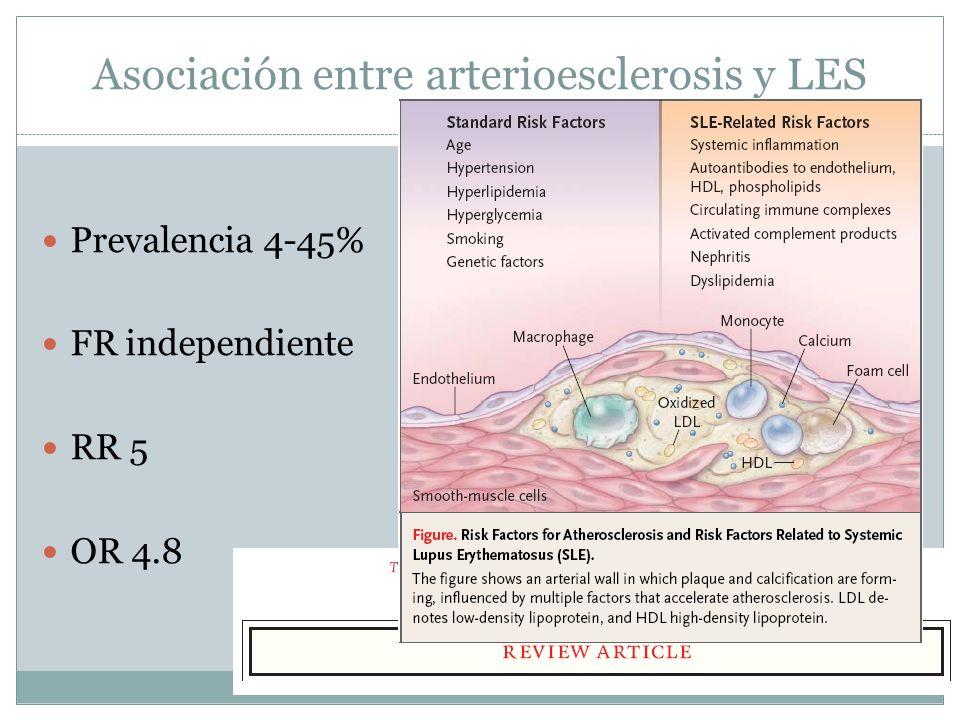 Asociación entre arterioesclerosis y LES Prevalencia 4-45% FR independiente RR 5 OR 4.8