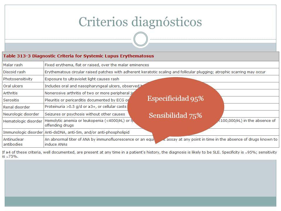 Criterios diagnósticos Especificidad 95% Sensibilidad 75%