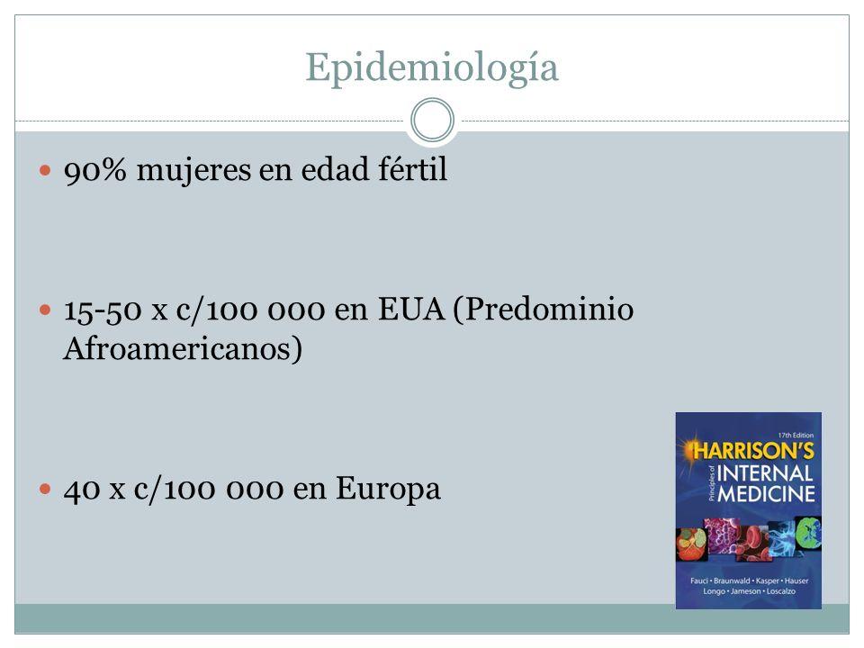 Epidemiología 90% mujeres en edad fértil 15-50 x c/100 000 en EUA (Predominio Afroamericanos) 40 x c/100 000 en Europa