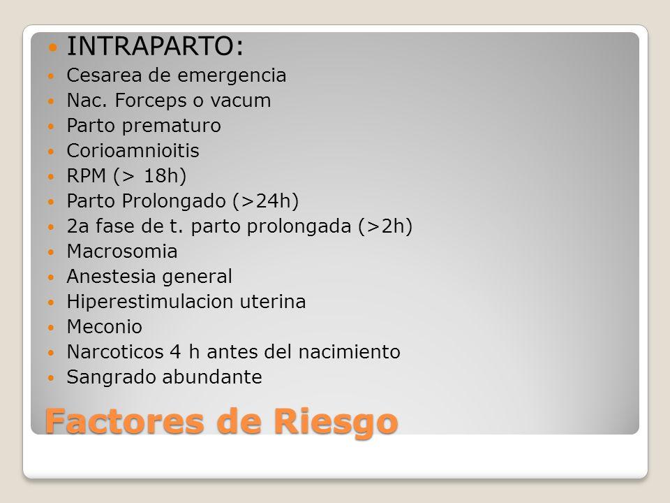 Factores de Riesgo INTRAPARTO: Cesarea de emergencia Nac. Forceps o vacum Parto prematuro Corioamnioitis RPM (> 18h) Parto Prolongado (>24h) 2a fase d