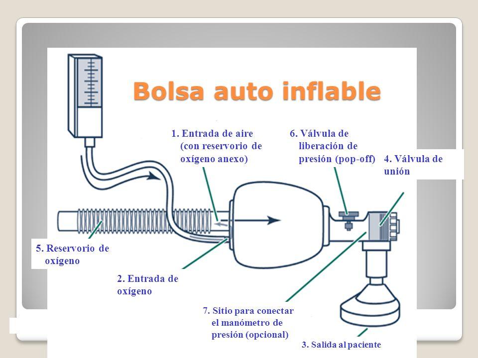 1. Entrada de aire (con reservorio de oxígeno anexo) 6. Válvula de liberación de presión (pop-off) 4. Válvula de unión 5. Reservorio de oxígeno 2. Ent