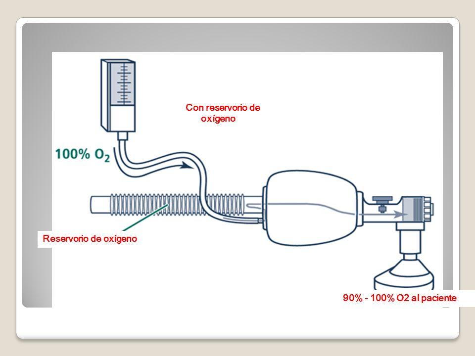 Con reservorio de oxígeno Reservorio de oxígeno 90% - 100% O2 al paciente