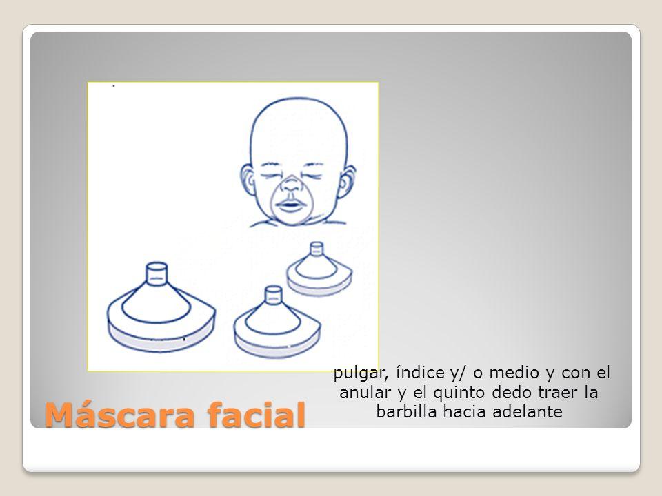 Máscara facial pulgar, índice y/ o medio y con el anular y el quinto dedo traer la barbilla hacia adelante