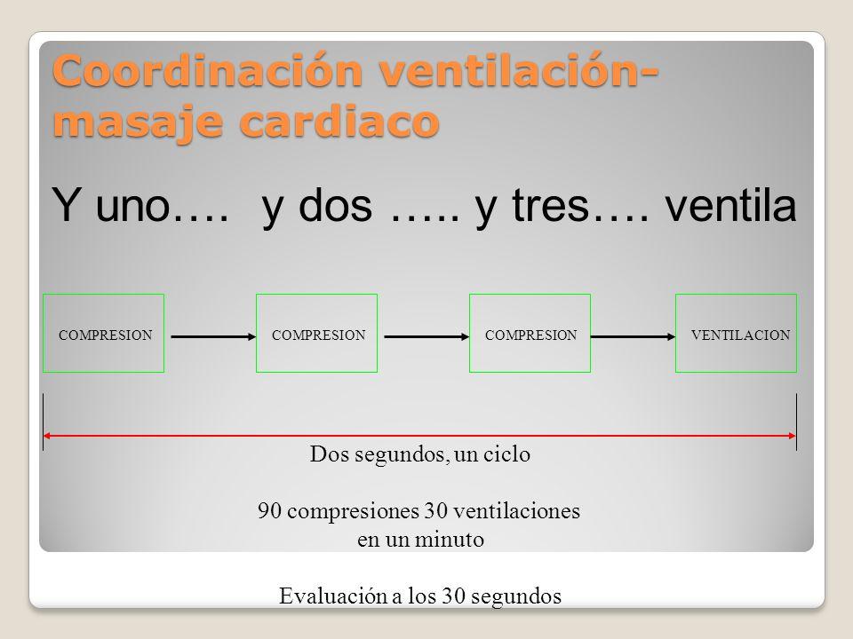 Coordinación ventilación- masaje cardiaco COMPRESION VENTILACION Dos segundos, un ciclo 90 compresiones 30 ventilaciones en un minuto Evaluación a los