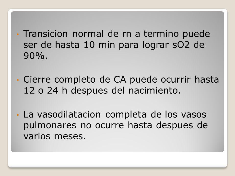 Transicion normal de rn a termino puede ser de hasta 10 min para lograr sO2 de 90%. Cierre completo de CA puede ocurrir hasta 12 o 24 h despues del na