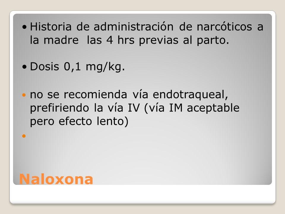 Naloxona Historia de administración de narcóticos a la madre las 4 hrs previas al parto. Dosis 0,1 mg/kg. no se recomienda vía endotraqueal, prefirien