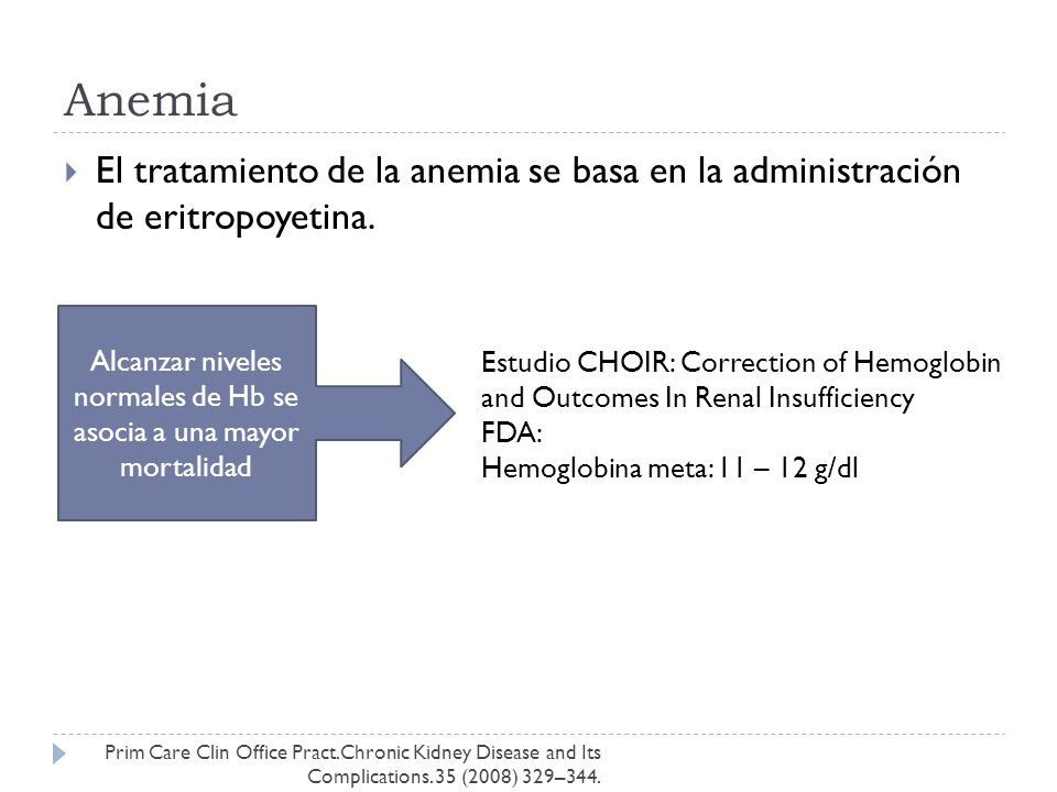 Anemia Prim Care Clin Office Pract.Chronic Kidney Disease and Its Complications. 35 (2008) 329–344. El tratamiento de la anemia se basa en la administ