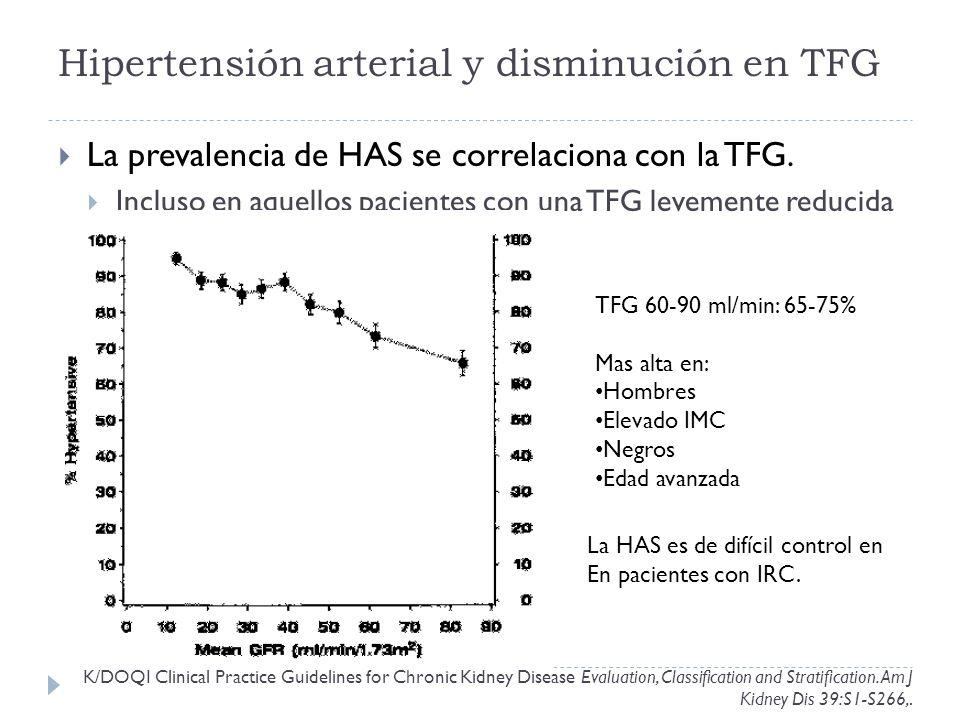 Hipertensión arterial y disminución en TFG La prevalencia de HAS se correlaciona con la TFG.
