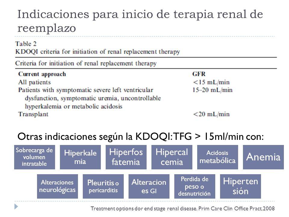 Indicaciones para inicio de terapia renal de reemplazo Otras indicaciones según la KDOQI: TFG > 15ml/min con: Treatment options dor end stage renal disease.